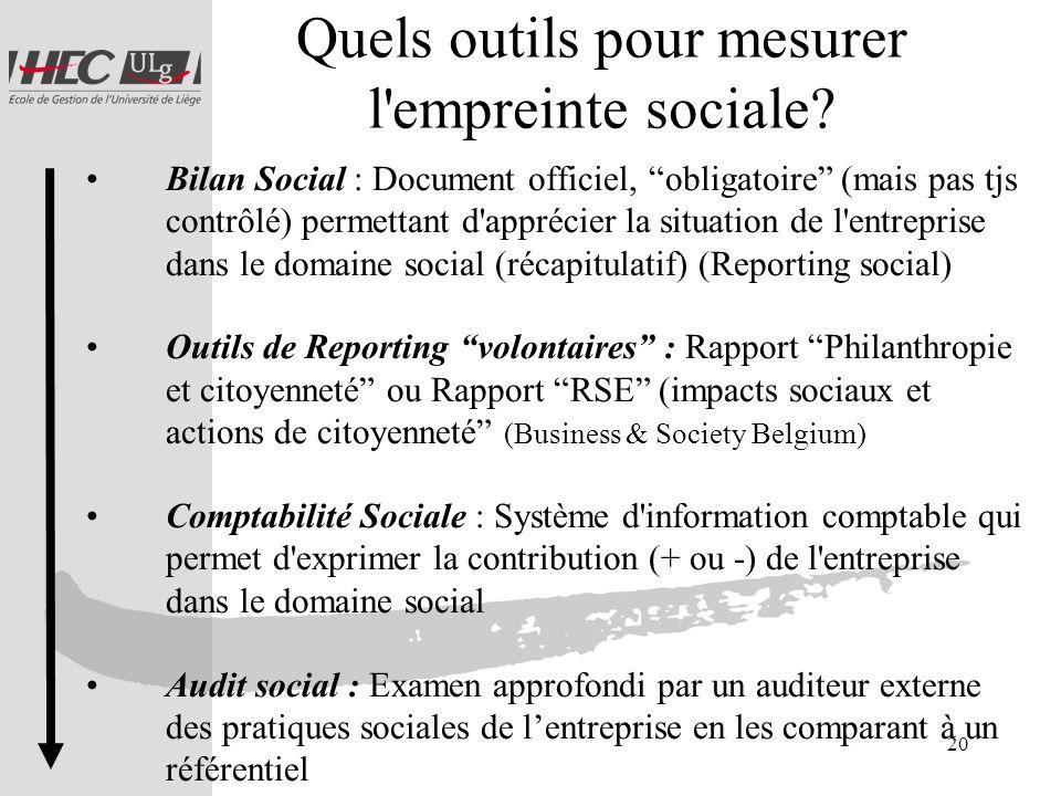 20 Quels outils pour mesurer l'empreinte sociale? Bilan Social : Document officiel, obligatoire (mais pas tjs contrôlé) permettant d'apprécier la situ