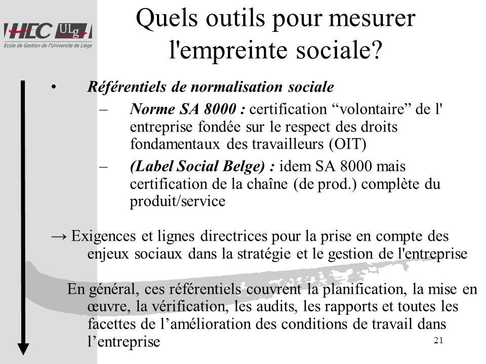 21 Référentiels de normalisation sociale –Norme SA 8000 : certification volontaire de l' entreprise fondée sur le respect des droits fondamentaux des