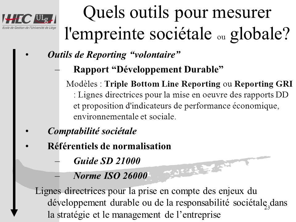 23 Quels outils pour mesurer l'empreinte sociétale ou globale? Outils de Reporting volontaire –Rapport Développement Durable Modèles : Triple Bottom L