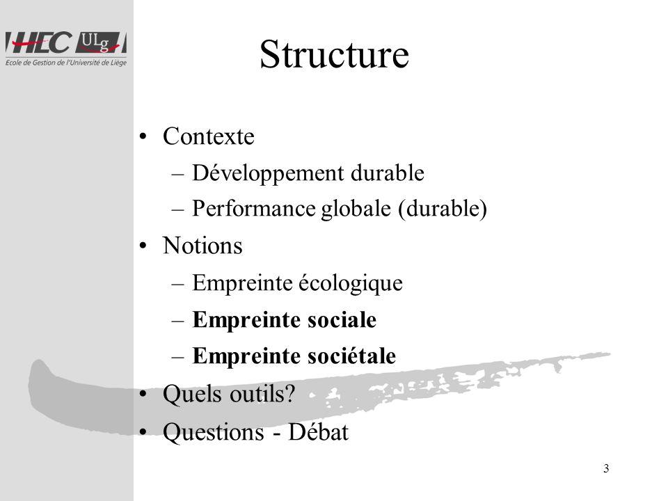 14 Empreinte sociale Concept complémentaire au concept d empreinte écologique (autre volet/pilier du Développement Durable ou Performance Globale) Ecological Footprint versus Social Footprint Moins plébicité à ce jour mais en cours de développement – pas d indicateur synthétique à ce jour Définition : Indicateur(s) de mesure de la performance sociale d un pays, dune entreprise = Variable(s) mesurable(s) qui permettent dapprécier les progrès vers la réalisation dun objectif social : Contribution à l amélioration des conditions sociales régionales ou mondiales