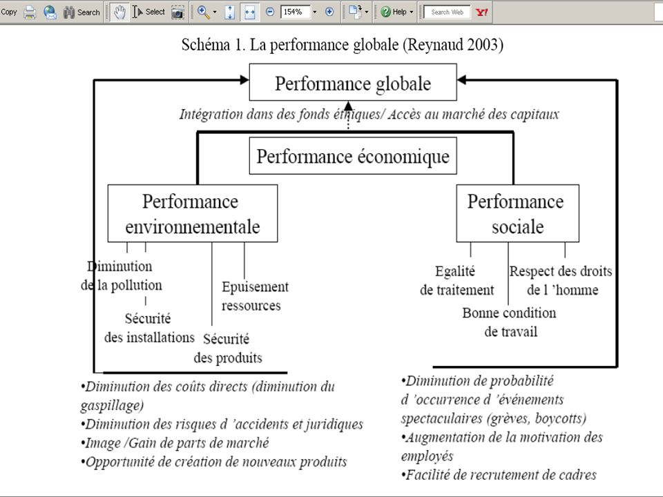 8 Performance globale (ou durable)