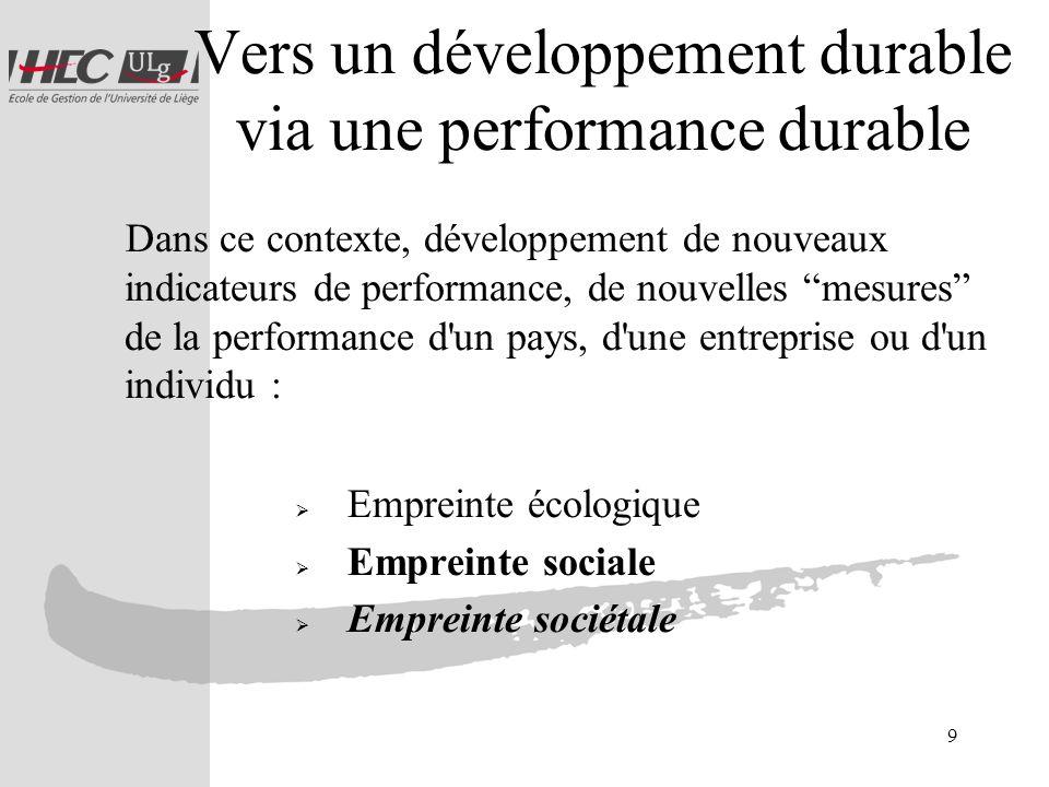 9 Vers un développement durable via une performance durable Dans ce contexte, développement de nouveaux indicateurs de performance, de nouvelles mesur