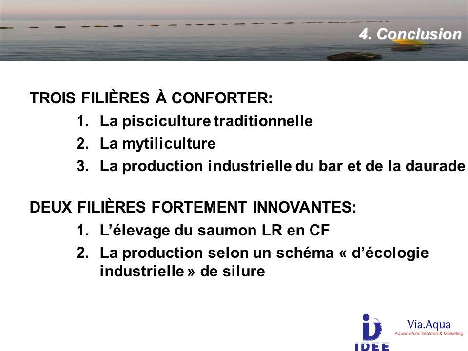 4. Conclusion TROIS FILIÈRES À CONFORTER: 1.La pisciculture traditionnelle 2.La mytiliculture 3.La production industrielle du bar et de la daurade DEU