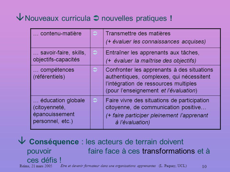 Reims, 21 mars 2005 Etre et devenir formateur dans une organisations apprenantes (L. Paquay, UCL) 10 … contenu-matière Transmettre des matières (+ éva