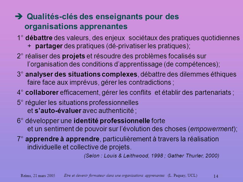 Reims, 21 mars 2005 Etre et devenir formateur dans une organisations apprenantes (L. Paquay, UCL) 14 Qualités-clés des enseignants pour des organisati