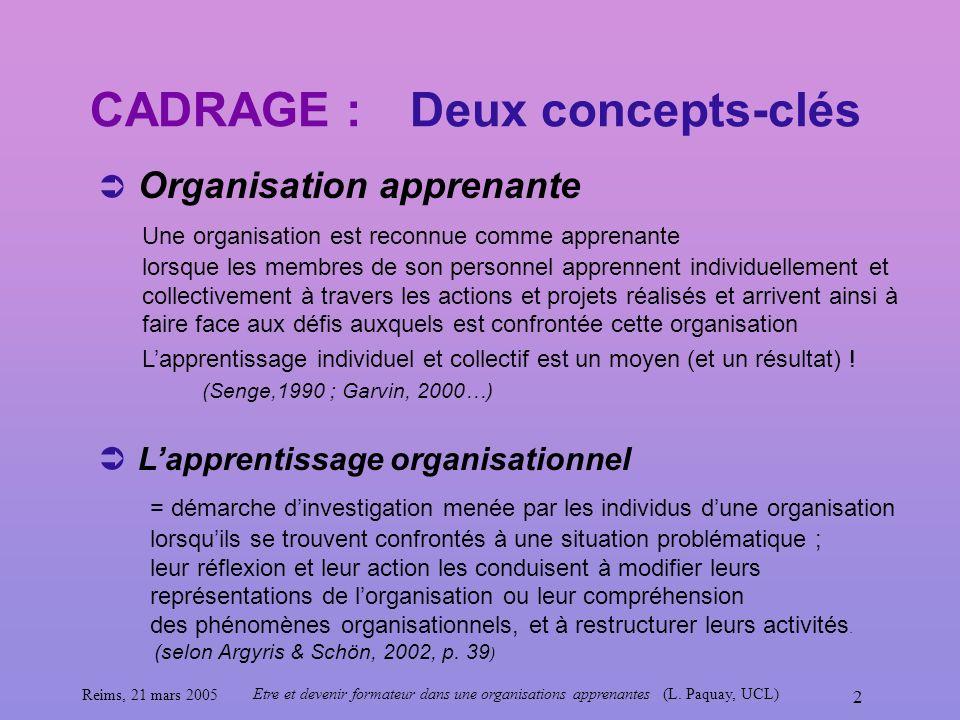 Etre et devenir formateur dans une organisations apprenantes (L. Paquay, UCL) 2 CADRAGE : Organisation apprenante Deux concepts-clés Une organisation