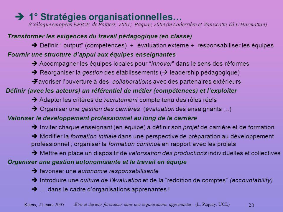 Reims, 21 mars 2005 Etre et devenir formateur dans une organisations apprenantes (L. Paquay, UCL) 20 1° Stratégies organisationnelles… Transformer les