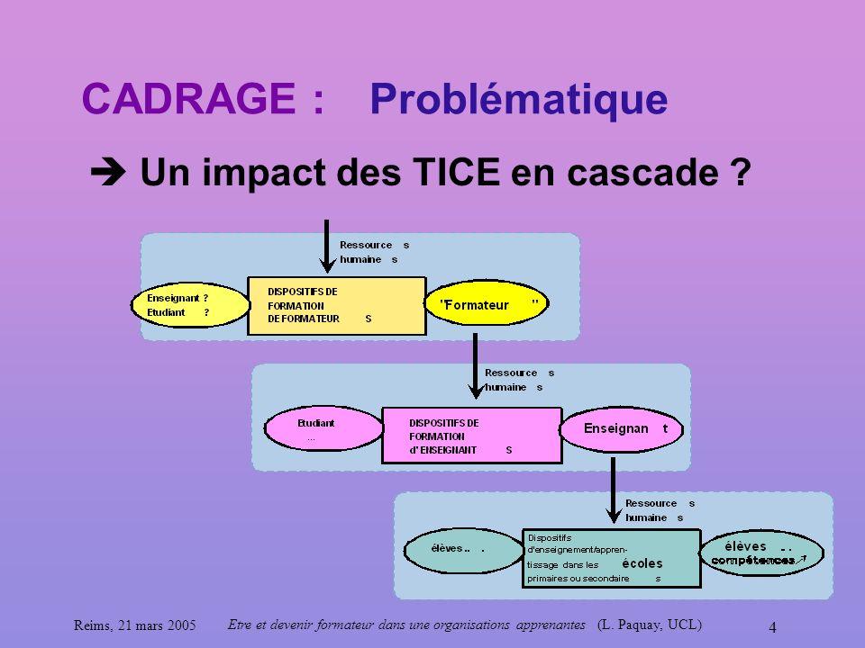 Reims, 21 mars 2005 Etre et devenir formateur dans une organisations apprenantes (L. Paquay, UCL) 4 CADRAGE : Un impact des TICE en cascade ? Probléma