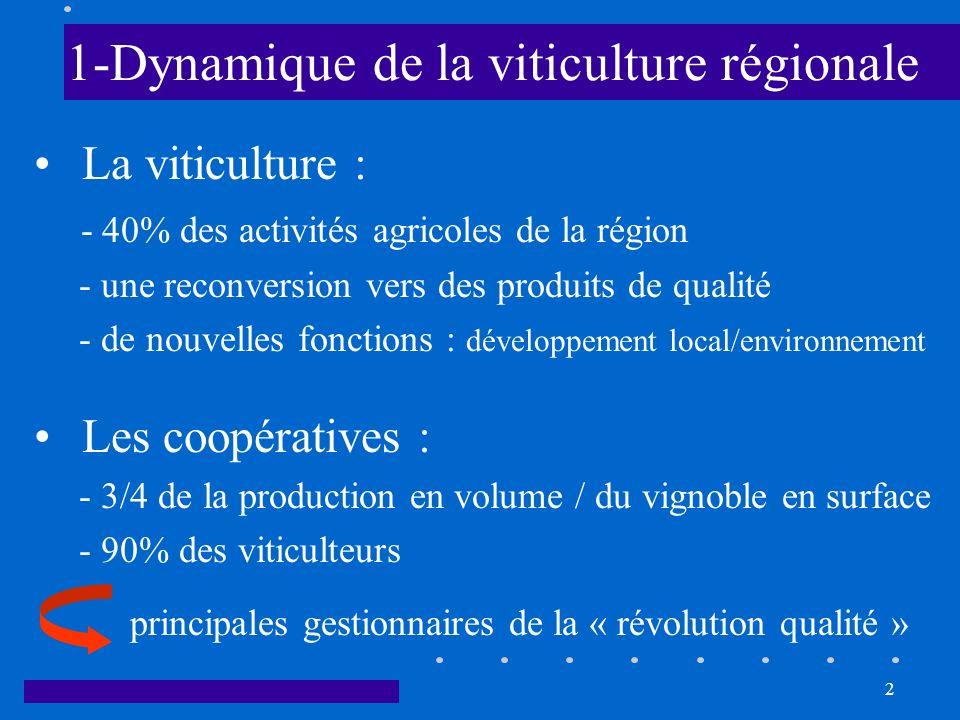 2 1-Dynamique de la viticulture régionale La viticulture : - 40% des activités agricoles de la région - une reconversion vers des produits de qualité