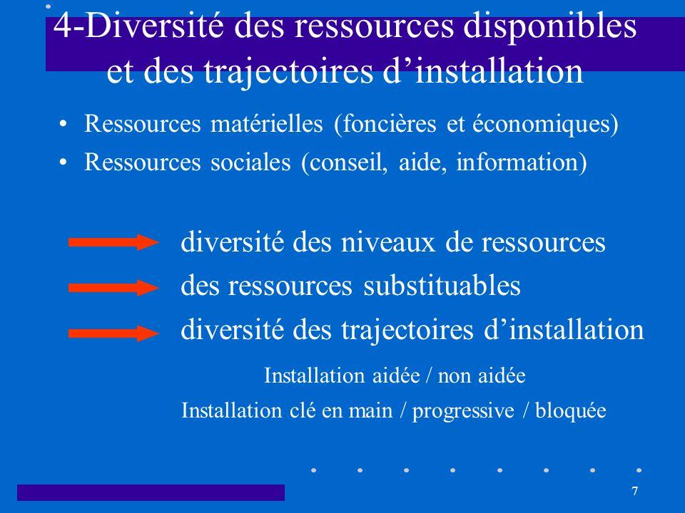 7 4-Diversité des ressources disponibles et des trajectoires dinstallation Ressources matérielles (foncières et économiques) Ressources sociales (cons