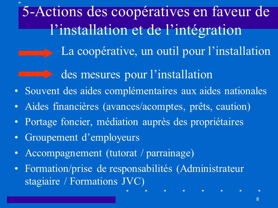 8 5-Actions des coopératives en faveur de linstallation et de lintégration La coopérative, un outil pour linstallation des mesures pour linstallation