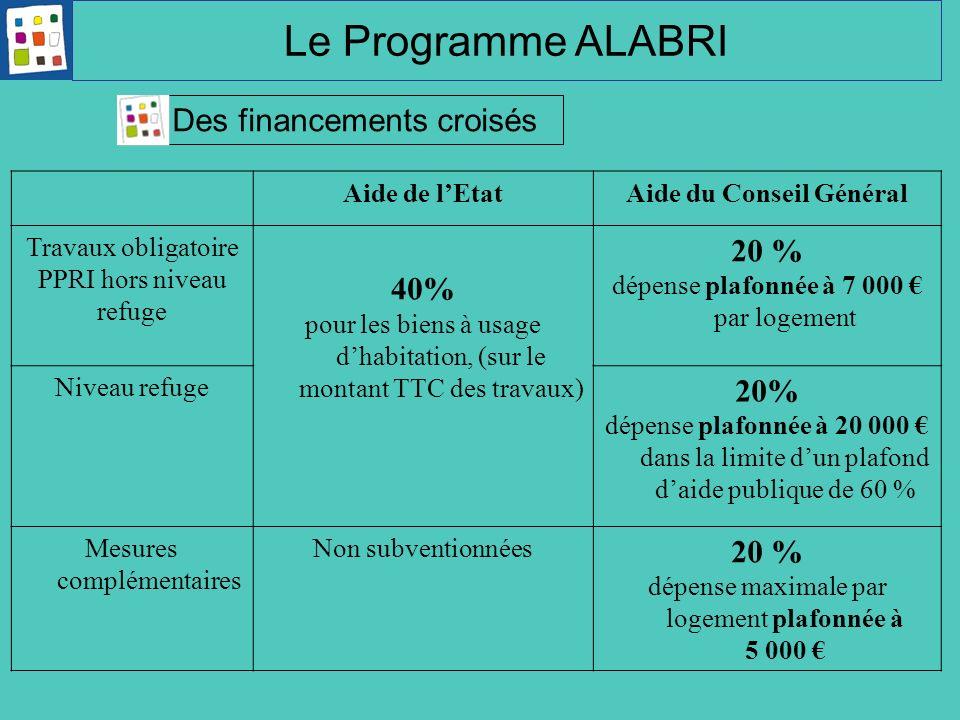 Des financements croisés Le Programme ALABRI Aide de lEtatAide du Conseil Général Travaux obligatoire PPRI hors niveau refuge 40% pour les biens à usa