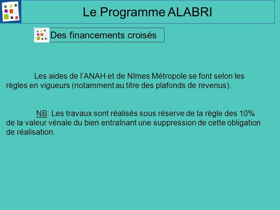 Des financements croisés Le Programme ALABRI Les aides de lANAH et de Nîmes Métropole se font selon les règles en vigueurs (notamment au titre des pla