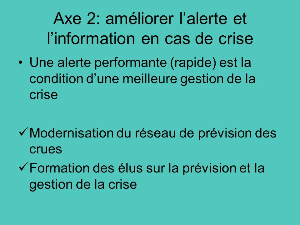 Axe 2: améliorer lalerte et linformation en cas de crise Une alerte performante (rapide) est la condition dune meilleure gestion de la crise Modernisa
