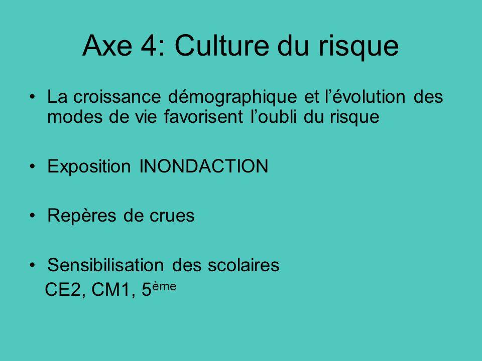 Axe 4: Culture du risque La croissance démographique et lévolution des modes de vie favorisent loubli du risque Exposition INONDACTION Repères de crue