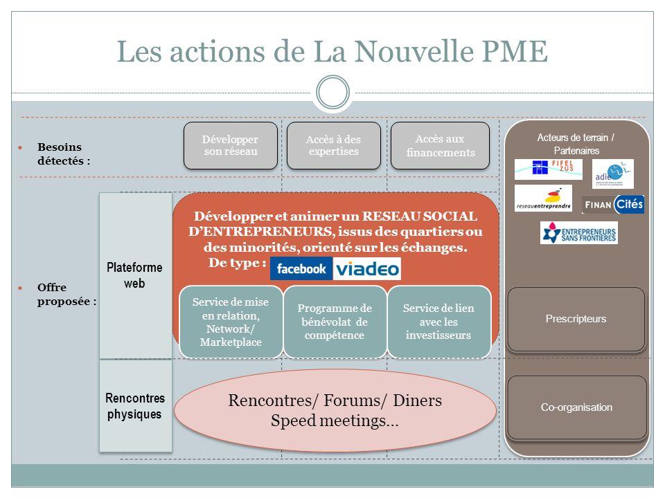 Acteurs de terrain / Partenaires Les actions de La Nouvelle PME Développer et animer un RESEAU SOCIAL DENTREPRENEURS, issus des quartiers ou des minorités, orienté sur les échanges.