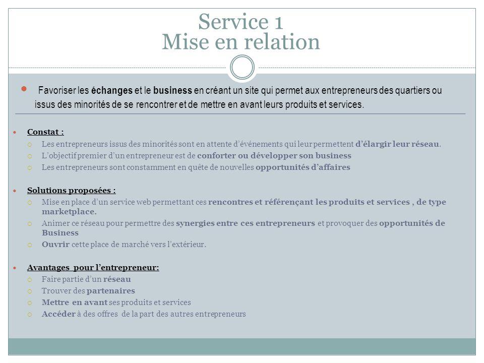 Service 1 Mise en relation Favoriser les échanges et le business en créant un site qui permet aux entrepreneurs des quartiers ou issus des minorités de se rencontrer et de mettre en avant leurs produits et services.