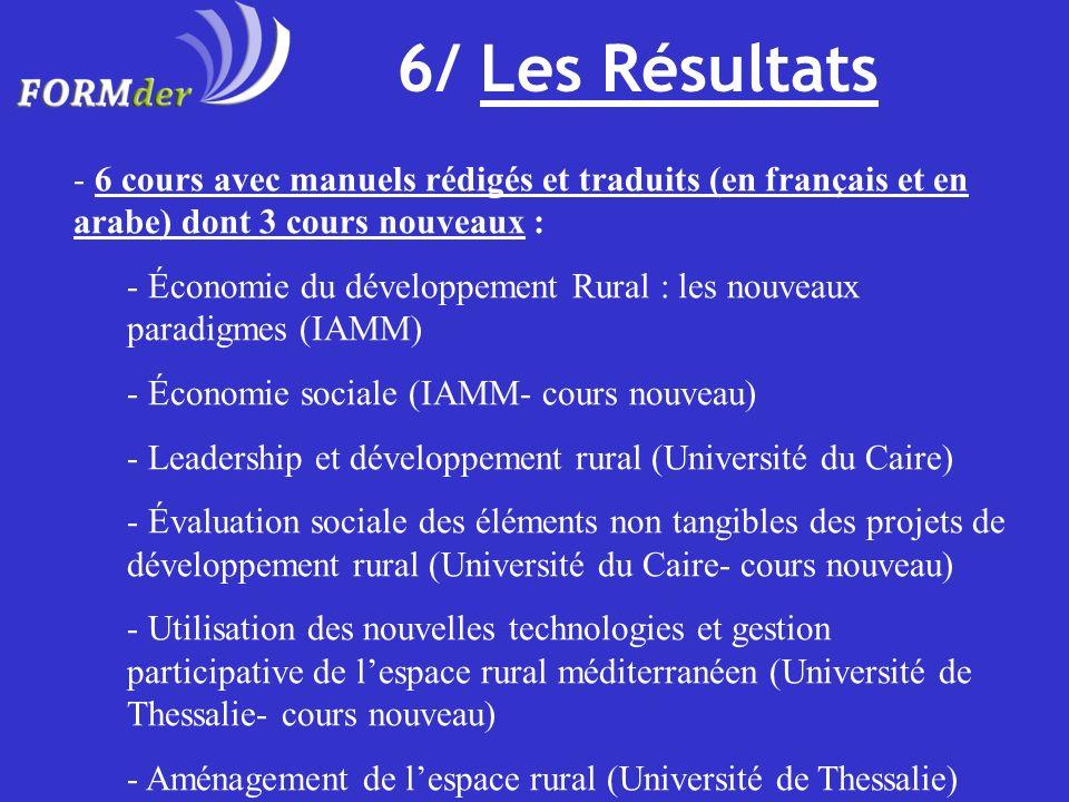 6/ Les Résultats - 6 cours avec manuels rédigés et traduits (en français et en arabe) dont 3 cours nouveaux : - Économie du développement Rural : les