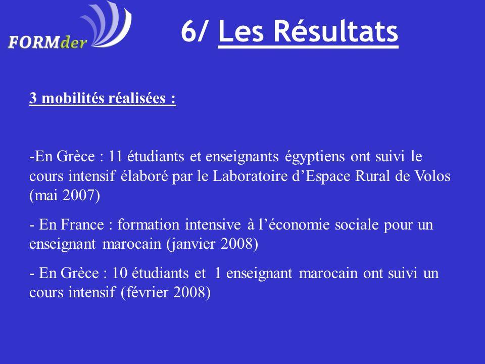 6/ Les Résultats 3 mobilités réalisées : -En Grèce : 11 étudiants et enseignants égyptiens ont suivi le cours intensif élaboré par le Laboratoire dEsp
