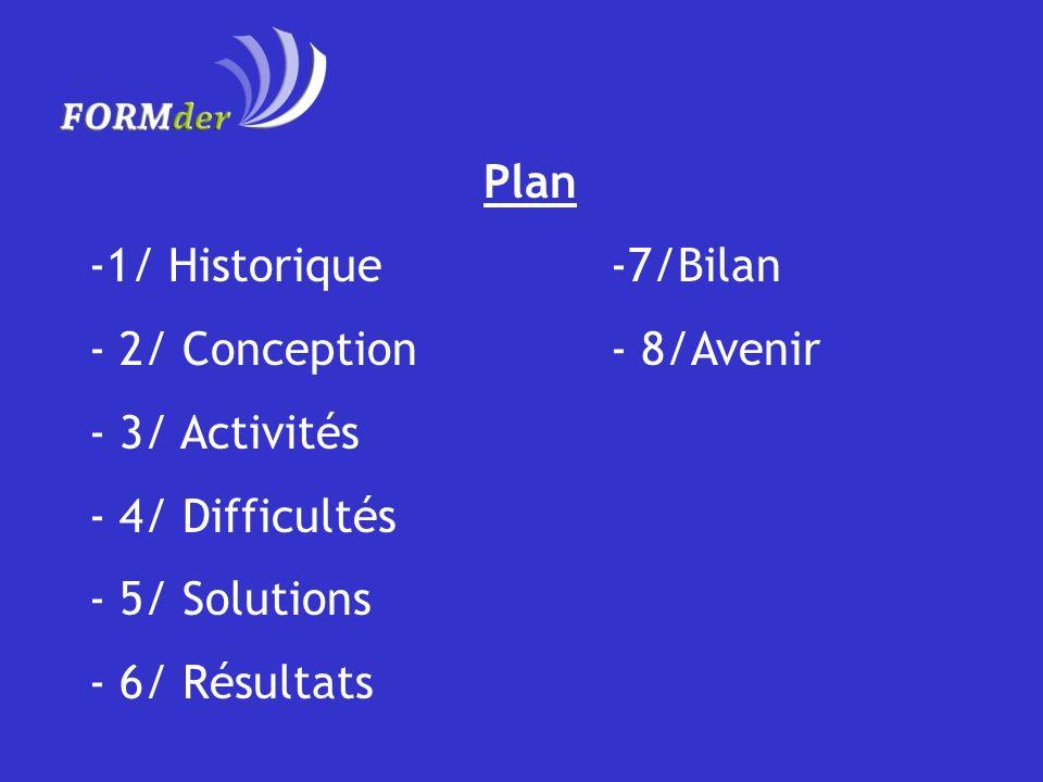 6/ Les Résultats 3 mobilités réalisées : -En Grèce : 11 étudiants et enseignants égyptiens ont suivi le cours intensif élaboré par le Laboratoire dEspace Rural de Volos (mai 2007) - En France : formation intensive à léconomie sociale pour un enseignant marocain (janvier 2008) - En Grèce : 10 étudiants et 1 enseignant marocain ont suivi un cours intensif (février 2008)