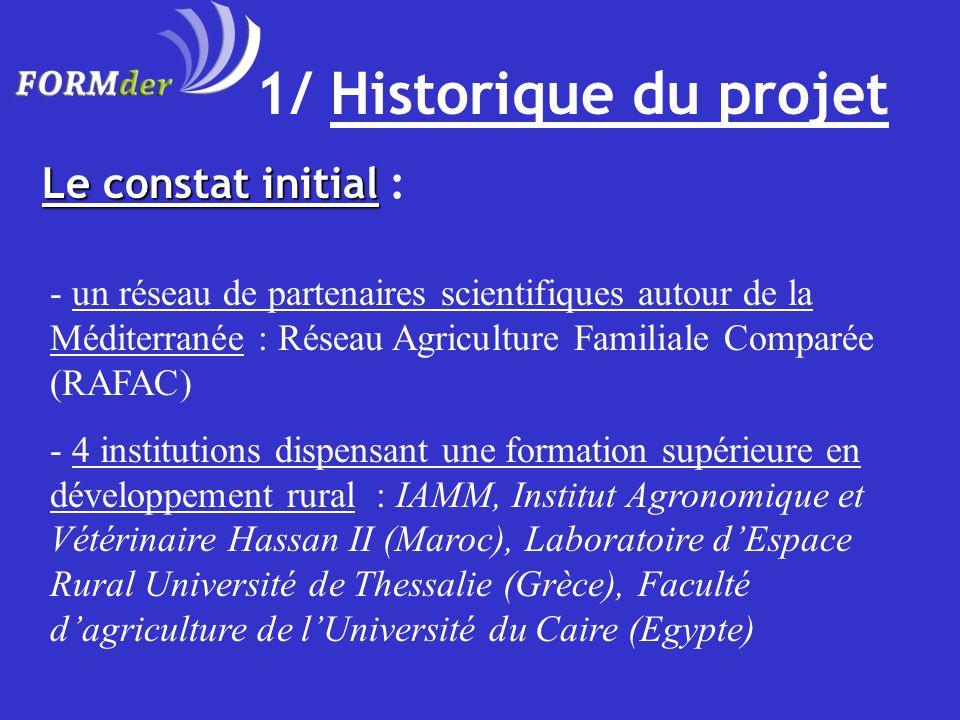 1/ Historique du projet - un réseau de partenaires scientifiques autour de la Méditerranée : Réseau Agriculture Familiale Comparée (RAFAC) - 4 institu