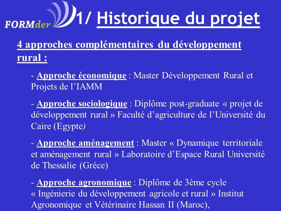 1/ Historique du projet 4 approches complémentaires du développement rural : - Approche économique : Master Développement Rural et Projets de lIAMM -