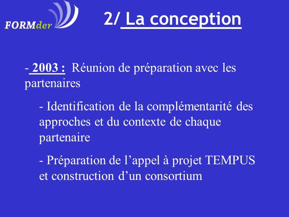 2/ La conception - 2003 : Réunion de préparation avec les partenaires - Identification de la complémentarité des approches et du contexte de chaque pa