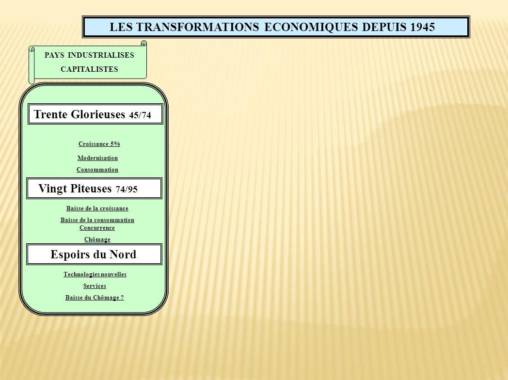 LES TRANSFORMATIONS ECONOMIQUES DEPUIS 1945 PAYS INDUSTRIALISES CAPITALISTES Trente Glorieuses 45/74 Vingt Piteuses 74/95 Espoirs du Nord Croissance 5