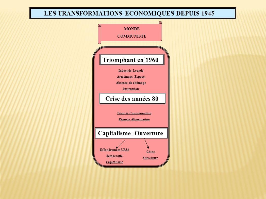 LES TRANSFORMATIONS ECONOMIQUES DEPUIS 1945 MONDE COMMUNISTE Triomphant en 1960 Crise des années 80 Capitalisme -Ouverture Industrie Lourde Armement/