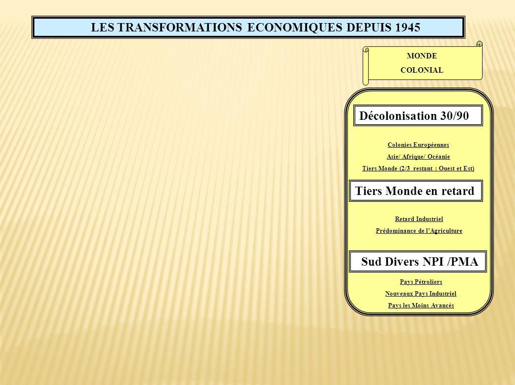 LES TRANSFORMATIONS ECONOMIQUES DEPUIS 1945 Décolonisation 30/90 Tiers Monde en retard MONDE COLONIAL Sud Divers NPI /PMA Colonies Européennes Asie/ A