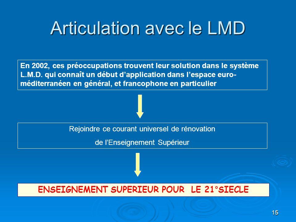 15 Articulation avec le LMD En 2002, ces préoccupations trouvent leur solution dans le système L.M.D. qui connaît un début dapplication dans lespace e