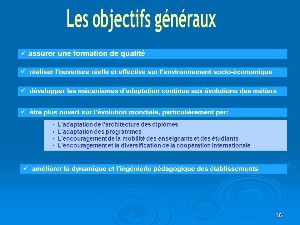 16 assurer une formation de qualité réaliser louverture réelle et effective sur lenvironnement socio-économique développer les mécanismes dadaptation