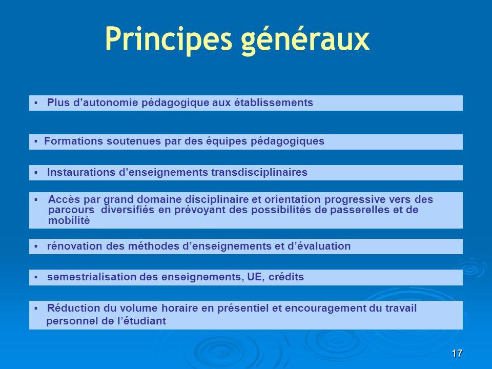 17 Plus dautonomie pédagogique aux établissements Accès par grand domaine disciplinaire et orientation progressive vers des parcours diversifiés en pr
