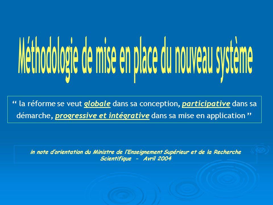 in note dorientation du Ministre de lEnseignement Supérieur et de la Recherche Scientifique - Avril 2004 la réforme se veut globale dans sa conception