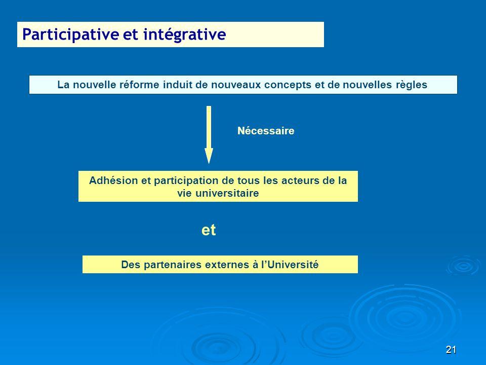 21 Participative et intégrative La nouvelle réforme induit de nouveaux concepts et de nouvelles règles Nécessaire Adhésion et participation de tous le
