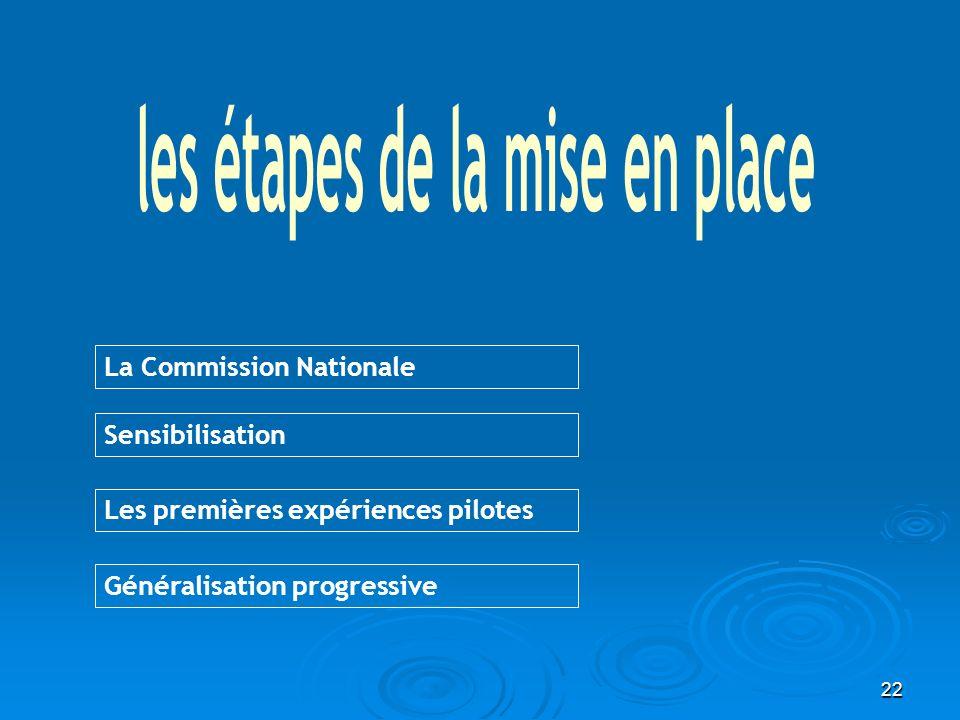 22 La Commission Nationale Sensibilisation Les premières expériences pilotes Généralisation progressive