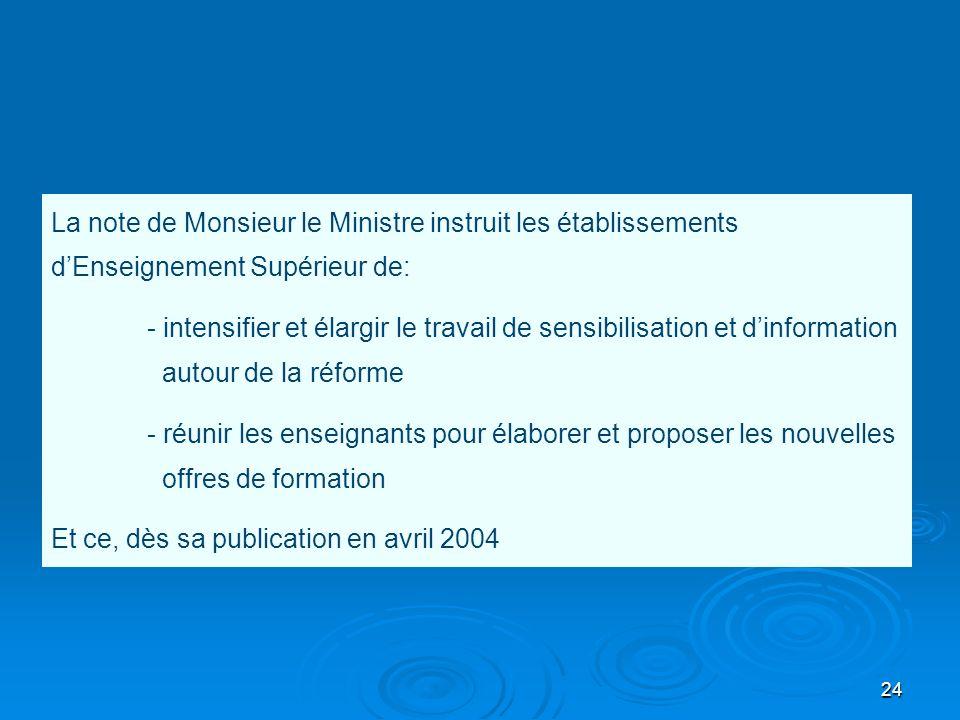 24 La note de Monsieur le Ministre instruit les établissements dEnseignement Supérieur de: - intensifier et élargir le travail de sensibilisation et d