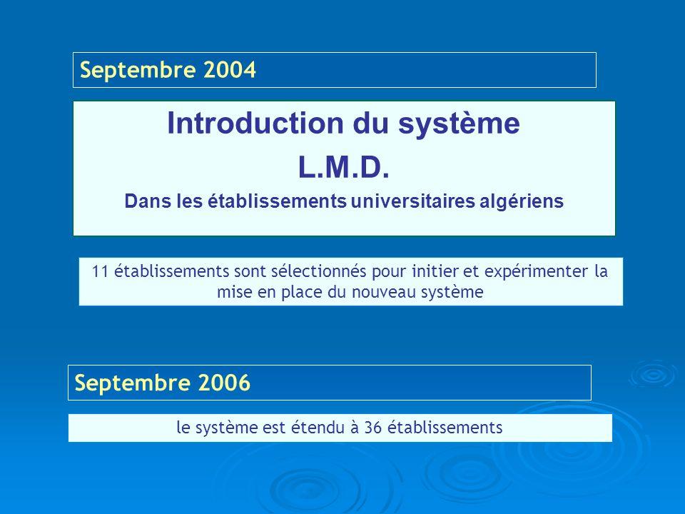 Introduction du système L.M.D. Dans les établissements universitaires algériens Septembre 2004 11 établissements sont sélectionnés pour initier et exp