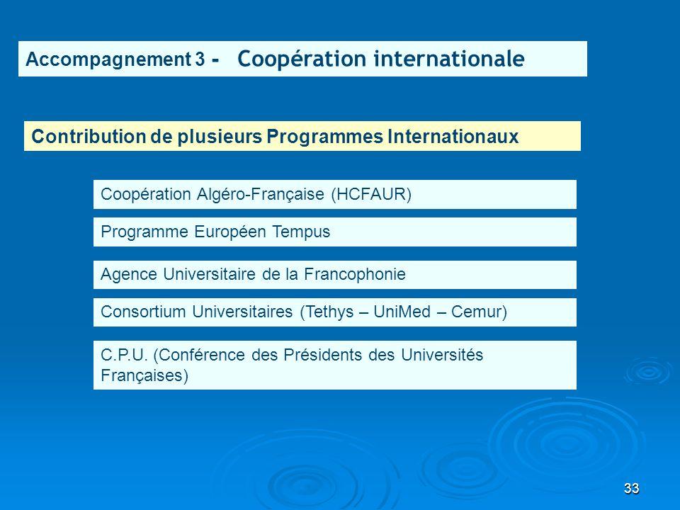 33 Accompagnement 3 - Coopération internationale Contribution de plusieurs Programmes Internationaux Coopération Algéro-Française (HCFAUR) Programme E