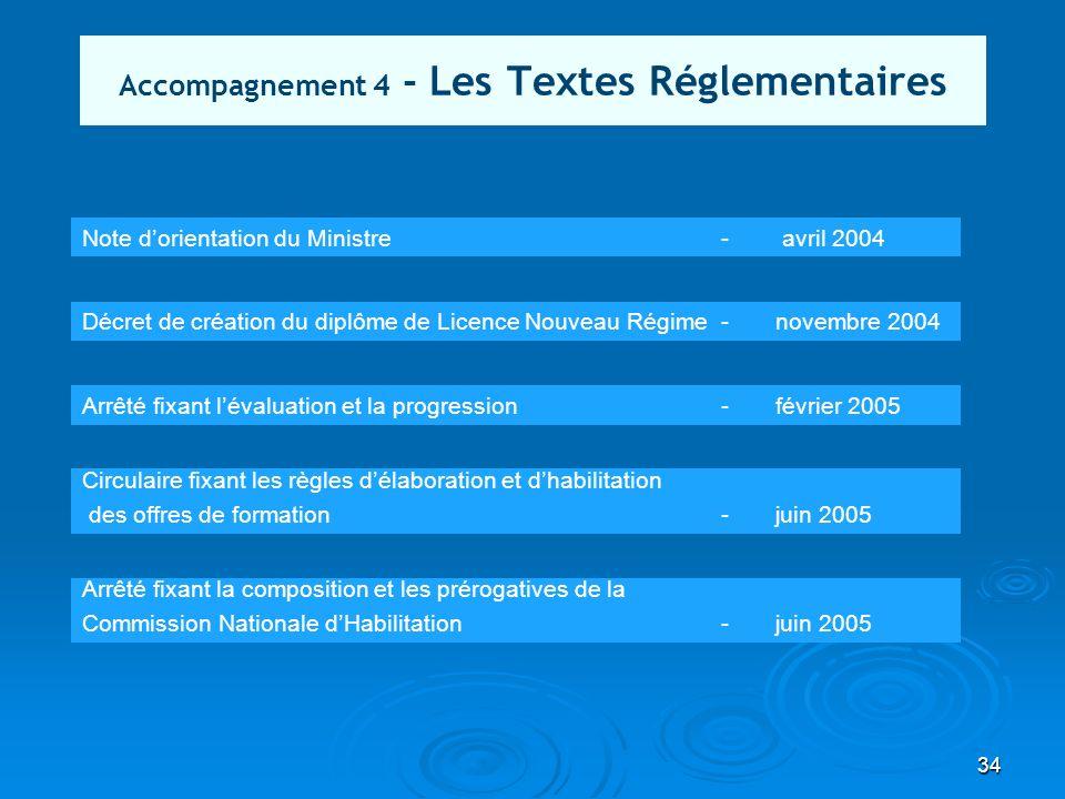 34 Accompagnement 4 - Les Textes Réglementaires Note dorientation du Ministre- avril 2004 Décret de création du diplôme de Licence Nouveau Régime- nov