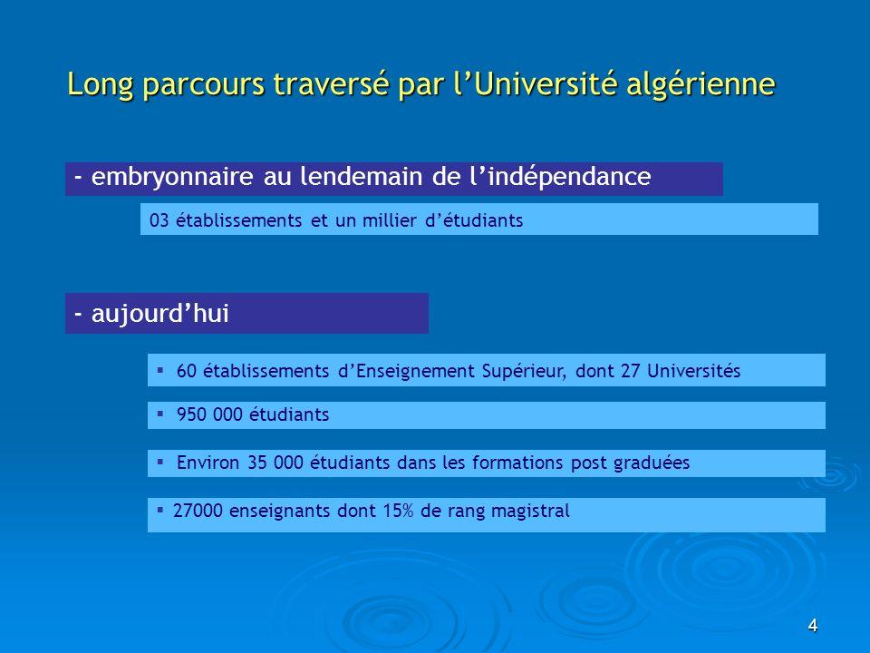 4 27000 enseignants dont 15% de rang magistral Long parcours traversé par lUniversité algérienne - embryonnaire au lendemain de lindépendance - aujour