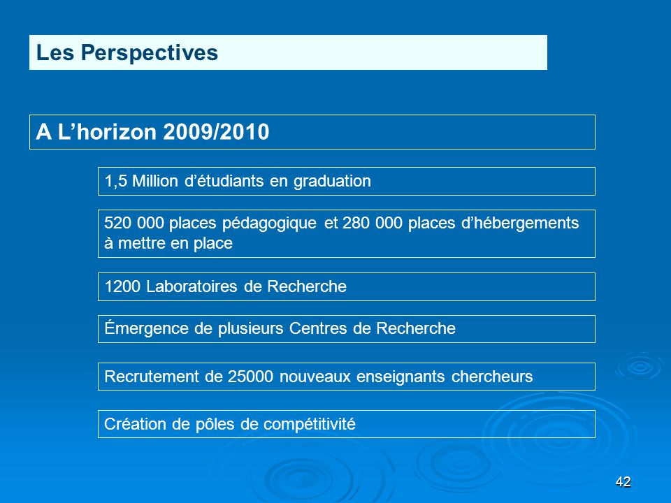 42 Les Perspectives A Lhorizon 2009/2010 1,5 Million détudiants en graduation 520 000 places pédagogique et 280 000 places dhébergements à mettre en p
