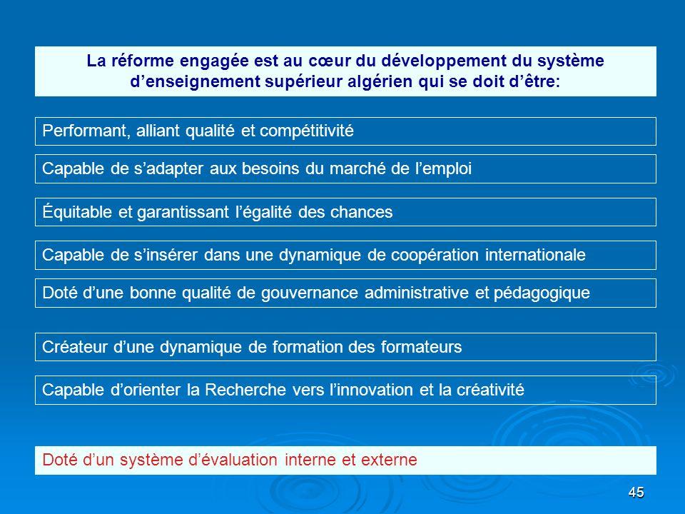 45 La réforme engagée est au cœur du développement du système denseignement supérieur algérien qui se doit dêtre: Performant, alliant qualité et compé