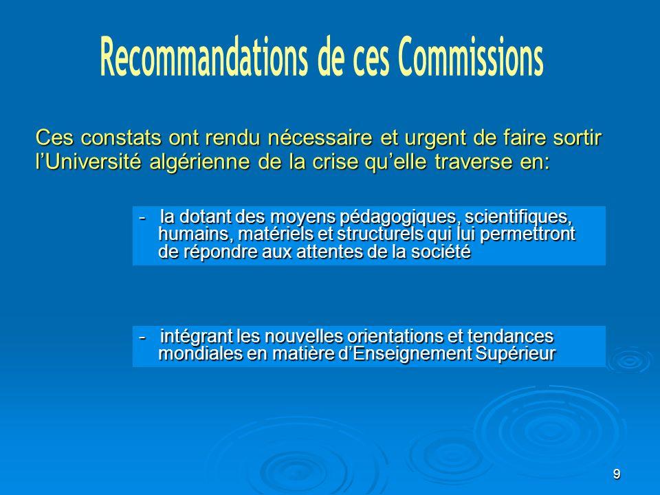 9 - intégrant les nouvelles orientations et tendances mondiales en matière dEnseignement Supérieur Ces constats ont rendu nécessaire et urgent de fair