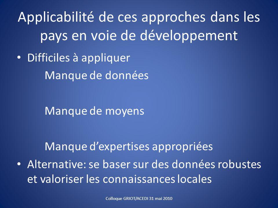 Applicabilité de ces approches dans les pays en voie de développement Difficiles à appliquer Manque de données Manque de moyens Manque dexpertises app