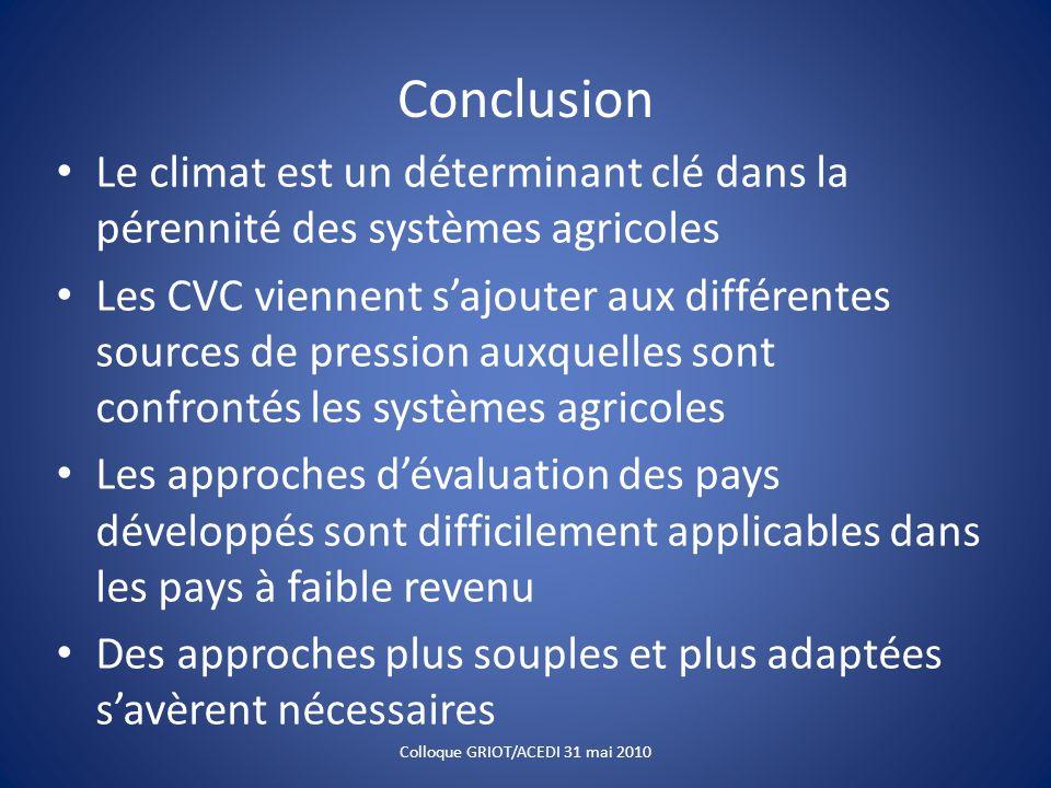 Conclusion Le climat est un déterminant clé dans la pérennité des systèmes agricoles Les CVC viennent sajouter aux différentes sources de pression aux