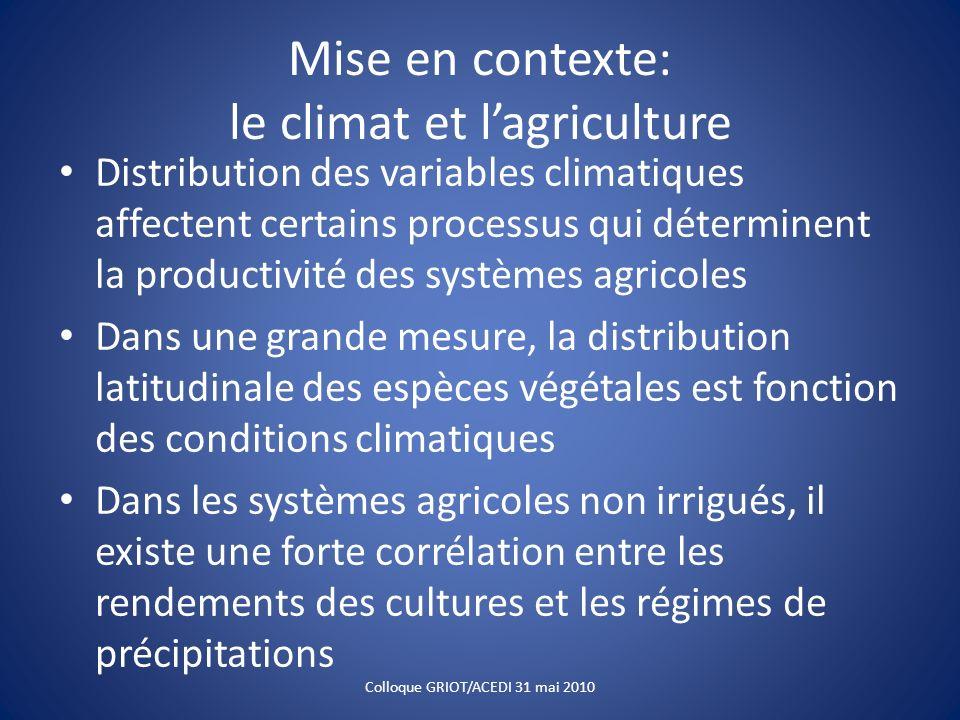 Mise en contexte: le climat et lagriculture Distribution des variables climatiques affectent certains processus qui déterminent la productivité des sy