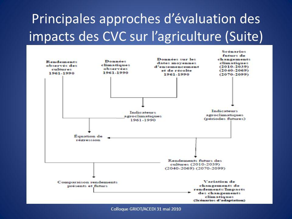Principales approches dévaluation des impacts des CVC sur lagriculture (Suite) Colloque GRIOT/ACEDI 31 mai 2010