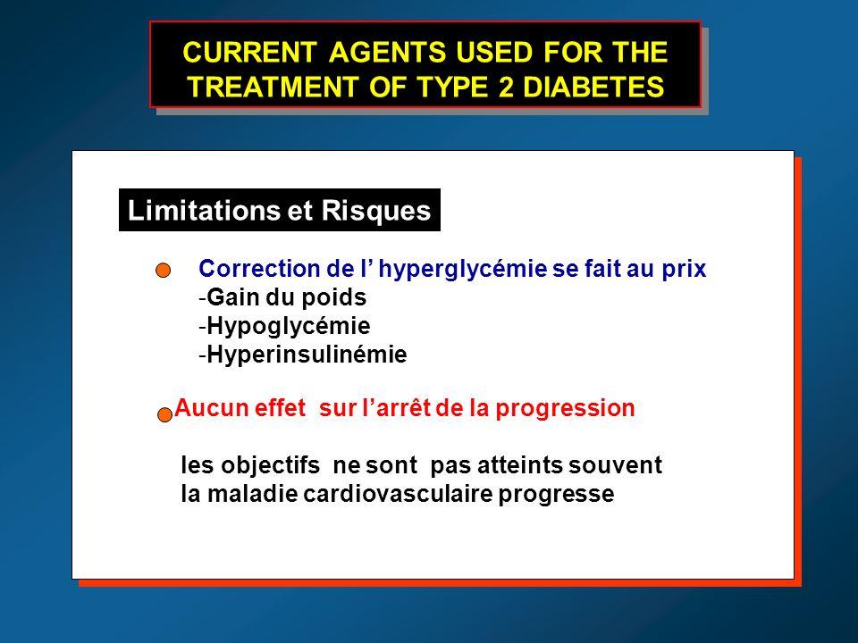 Limitations et Risques Correction de l hyperglycémie se fait au prix -Gain du poids -Hypoglycémie -Hyperinsulinémie Aucun effet sur larrêt de la progression les objectifs ne sont pas atteints souvent la maladie cardiovasculaire progresse