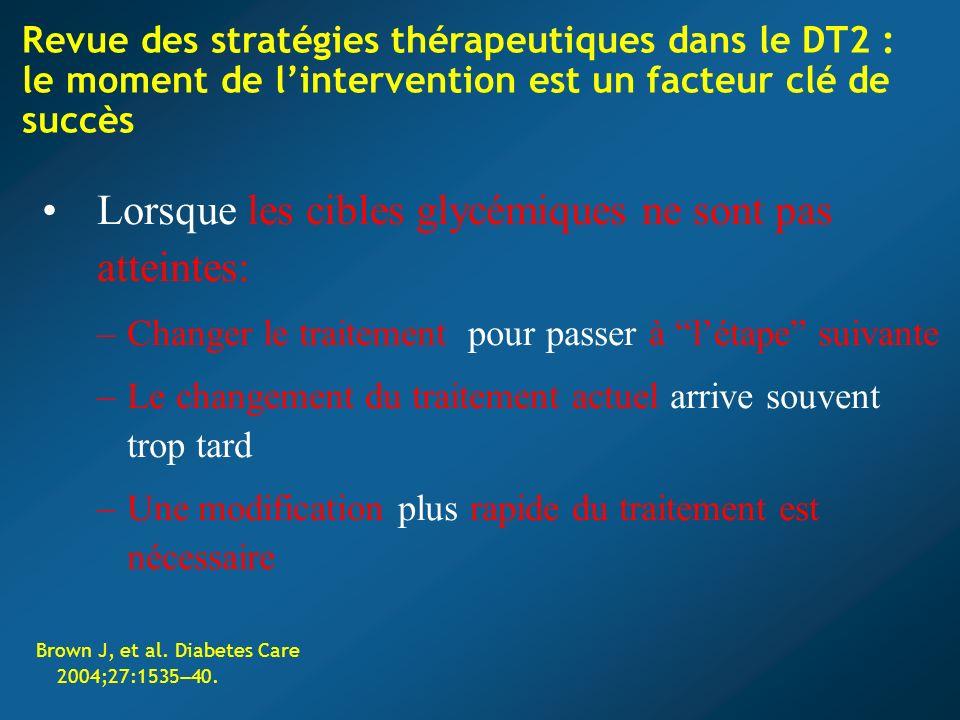 Revue des stratégies thérapeutiques dans le DT2 : le moment de lintervention est un facteur clé de succès Lorsque les cibles glycémiques ne sont pas a